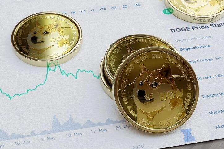 How a Joke Became a Multi-Billion Currency Market